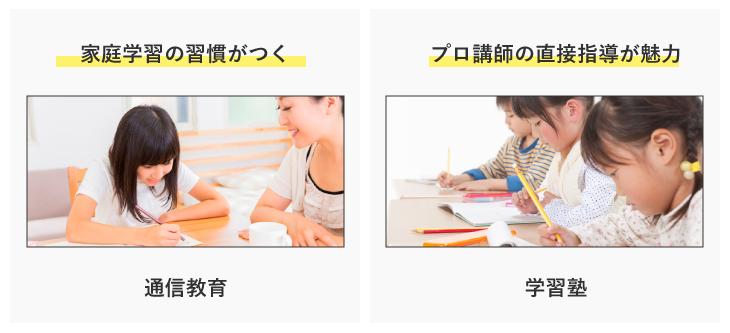 通信教育 学習塾