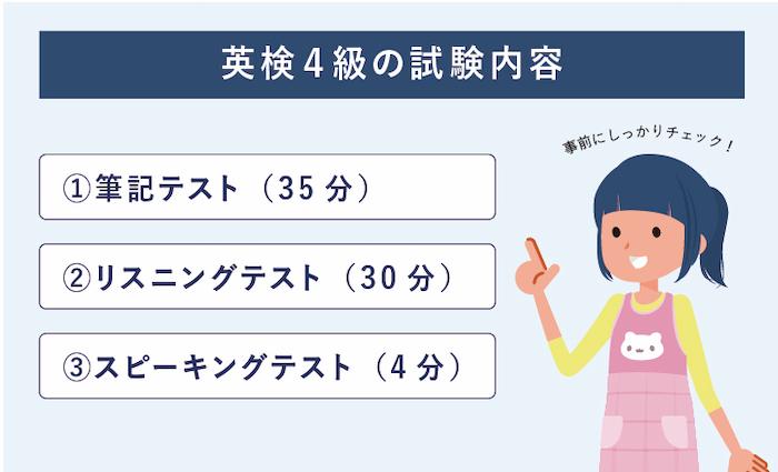 英検4級 試験内容